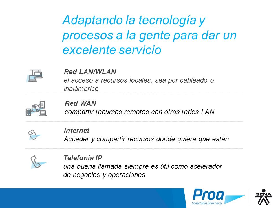 Adaptando la tecnología y procesos a la gente para dar un excelente servicio Red LAN/WLAN el acceso a recursos locales, sea por cableado o inalámbrico