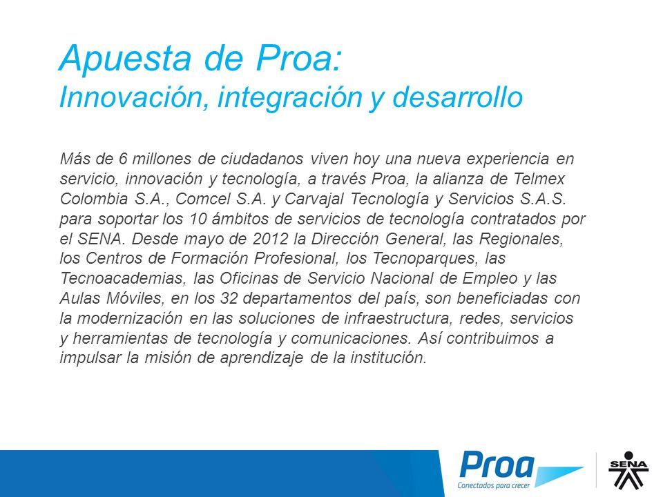 Apuesta de Proa: Innovación, integración y desarrollo Introducción Más de 6 millones de ciudadanos viven hoy una nueva experiencia en servicio, innova