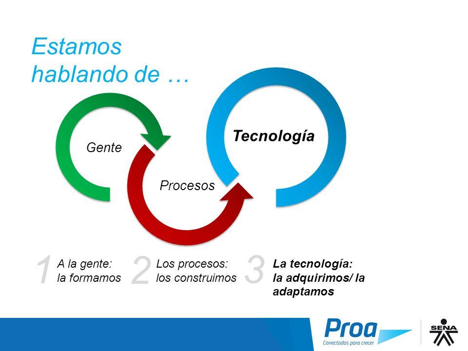 Estamos hablando de … La tecnología: la adquirimos/ la adaptamos Gente Procesos Tecnología A la gente: la formamos Los procesos: los construimos 1 2 3