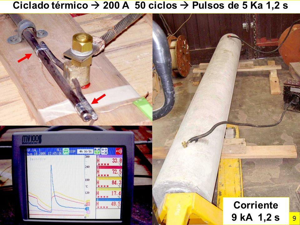 Ciclado térmico 200 A 50 ciclos Pulsos de 5 Ka 1,2 s Corriente 9 kA 1,2 s 9