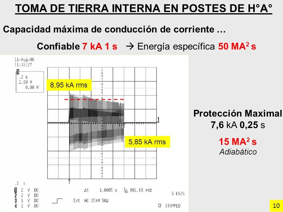 TOMA DE TIERRA INTERNA EN POSTES DE H°A° Capacidad máxima de conducción de corriente … Confiable 7 kA 1 s Energía específica 50 MA 2 s Protección Maxi