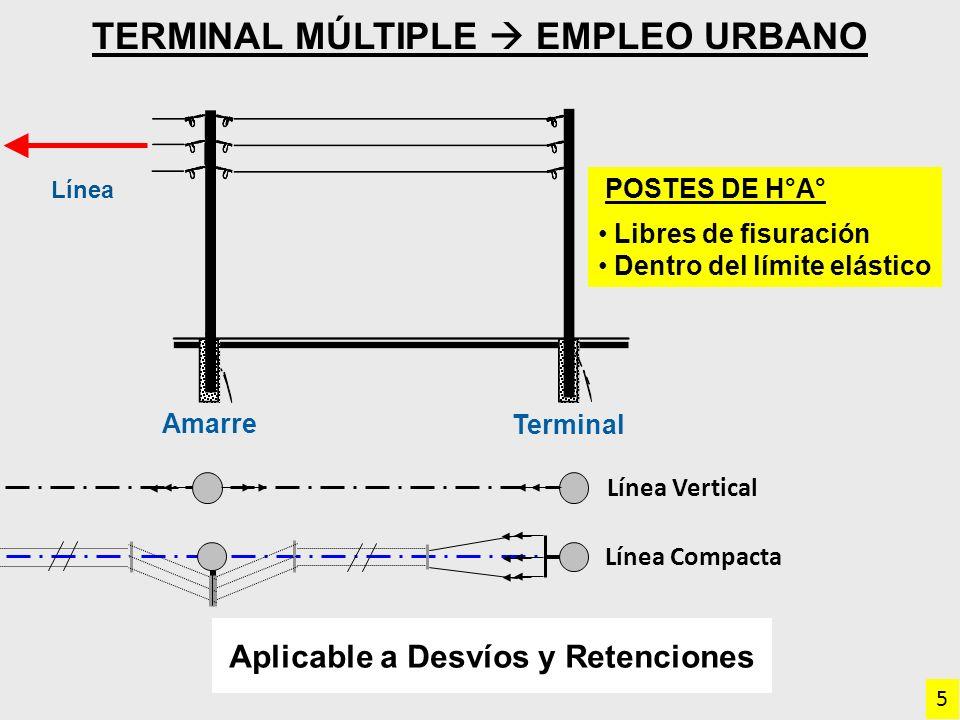 TERMINAL MÚLTIPLE EMPLEO URBANO Terminal Amarre Línea POSTES DE H°A° Libres de fisuración Dentro del límite elástico Aplicable a Desvíos y Retenciones