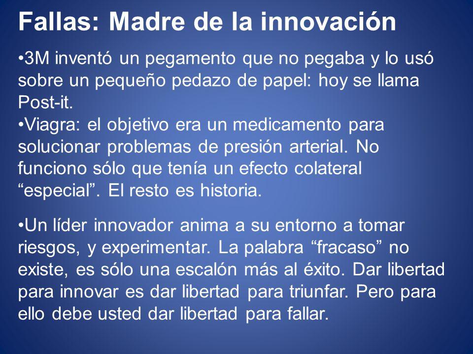 Fallas: Madre de la innovación 3M inventó un pegamento que no pegaba y lo usó sobre un pequeño pedazo de papel: hoy se llama Post-it. Viagra: el objet