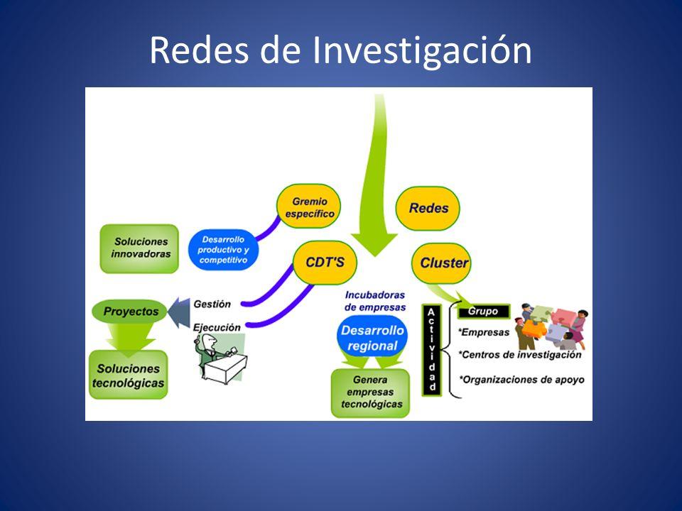 Redes de Investigación