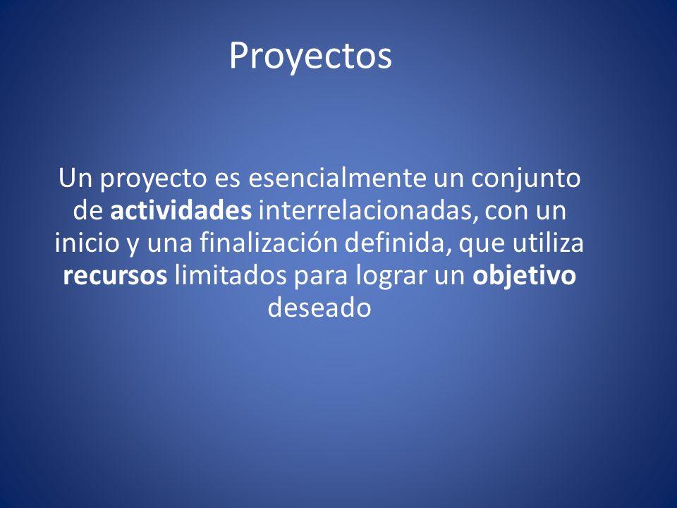 Proyectos Un proyecto es esencialmente un conjunto de actividades interrelacionadas, con un inicio y una finalización definida, que utiliza recursos l