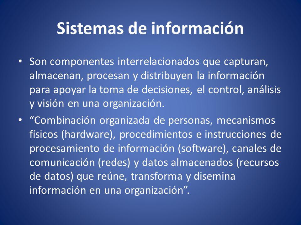 Sistemas de información Son componentes interrelacionados que capturan, almacenan, procesan y distribuyen la información para apoyar la toma de decisi