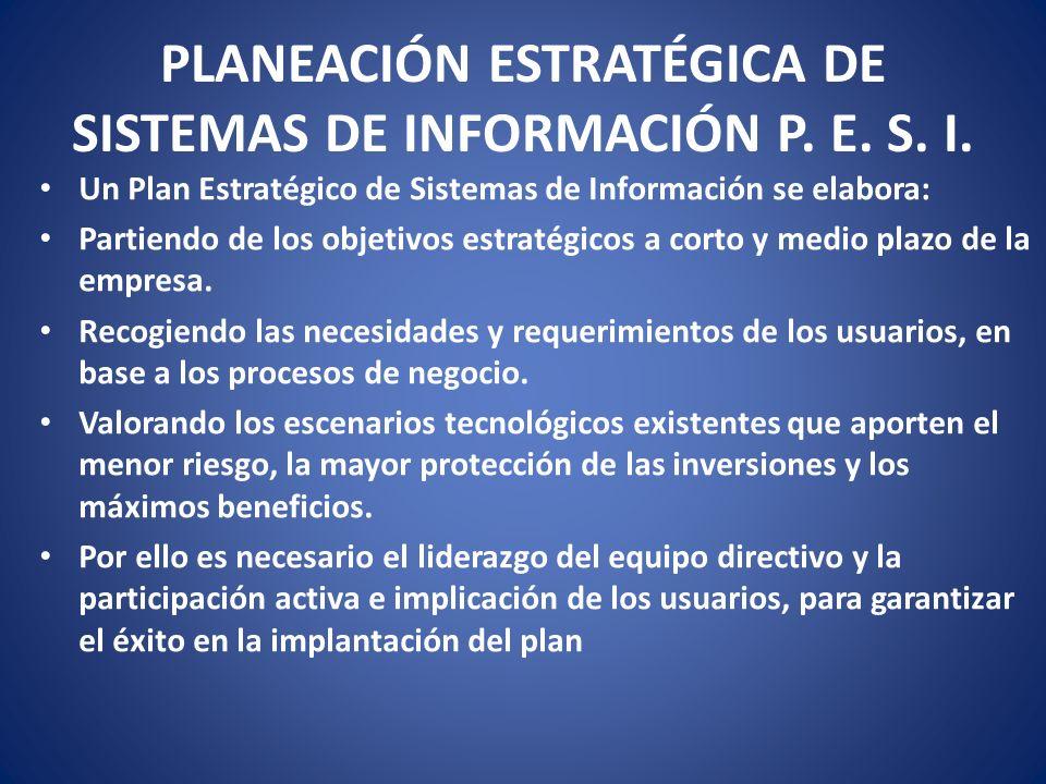 PLANEACIÓN ESTRATÉGICA DE SISTEMAS DE INFORMACIÓN P. E. S. I. Un Plan Estratégico de Sistemas de Información se elabora: Partiendo de los objetivos es