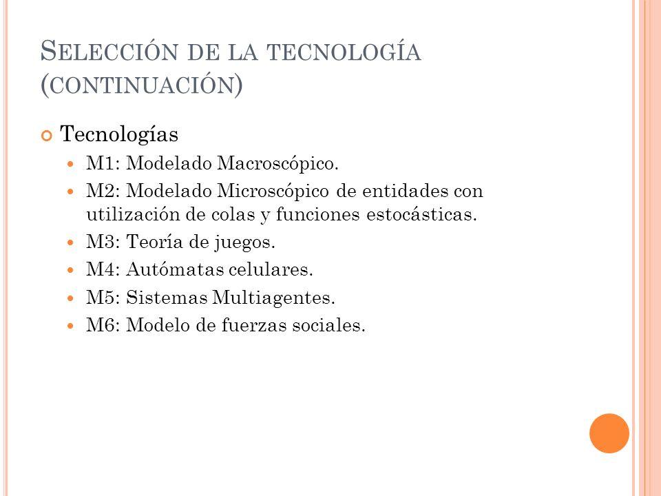 S ELECCIÓN DE LA TECNOLOGÍA ( CONTINUACIÓN ) Tecnologías M1: Modelado Macroscópico. M2: Modelado Microscópico de entidades con utilización de colas y