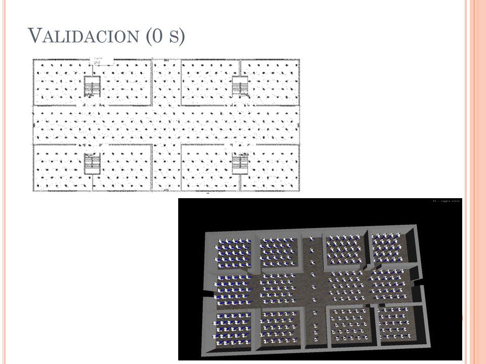 V ALIDACION (0 S )