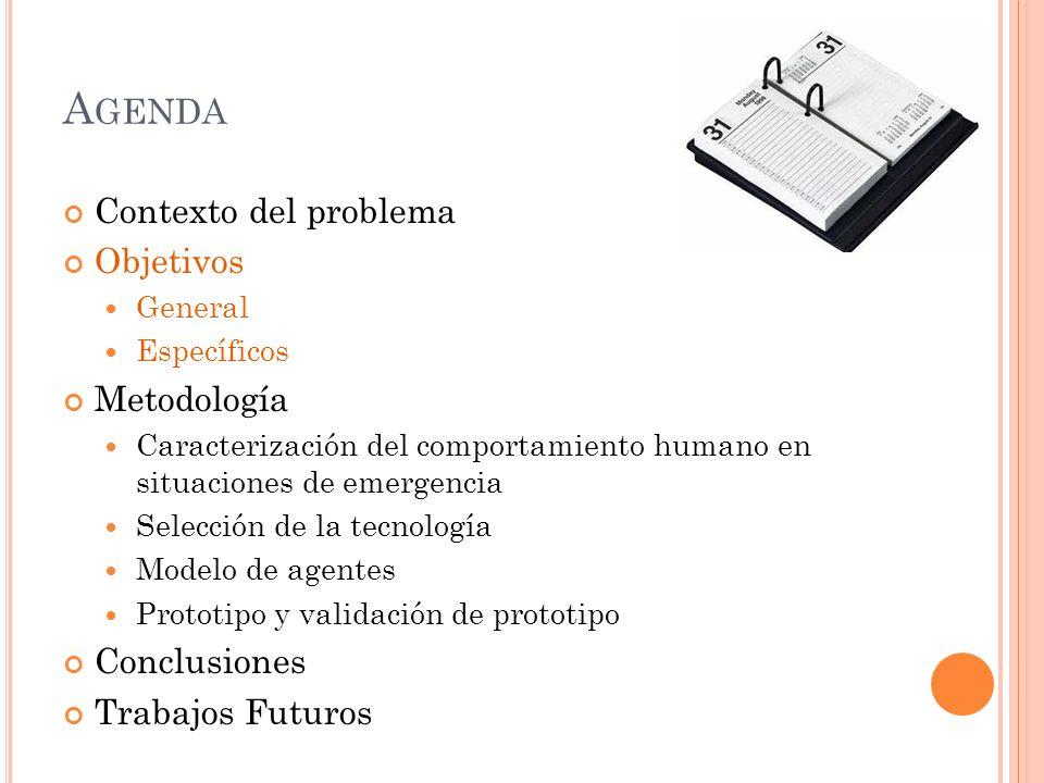 A GENDA Contexto del problema Objetivos General Específicos Metodología Caracterización del comportamiento humano en situaciones de emergencia Selecci