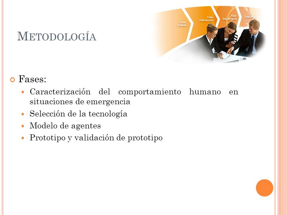 M ETODOLOGÍA Fases: Caracterización del comportamiento humano en situaciones de emergencia Selección de la tecnología Modelo de agentes Prototipo y va