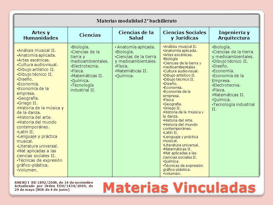 Materias Vinculadas Materias modalidad 2º bachillerato Artes y Humanidades Ciencias Ciencias de la Salud Ciencias Sociales y Jurídicas Ingeniería y Arquitectura Análisis musical II.