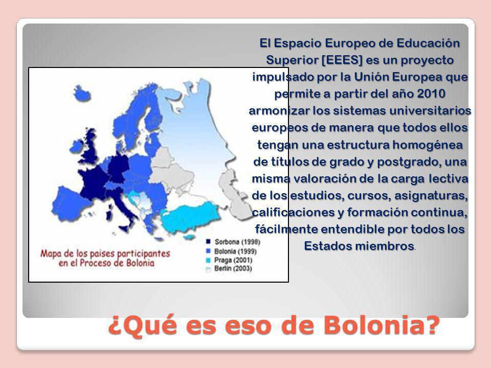 El Espacio Europeo de Educación Superior [EEES] es un proyecto impulsado por la Unión Europea que permite a partir del año 2010 armonizar los sistemas universitarios europeos de manera que todos ellos tengan una estructura homogénea de títulos de grado y postgrado, una misma valoración de la carga lectiva de los estudios, cursos, asignaturas, calificaciones y formación continua, fácilmente entendible por todos los Estados miembros El Espacio Europeo de Educación Superior [EEES] es un proyecto impulsado por la Unión Europea que permite a partir del año 2010 armonizar los sistemas universitarios europeos de manera que todos ellos tengan una estructura homogénea de títulos de grado y postgrado, una misma valoración de la carga lectiva de los estudios, cursos, asignaturas, calificaciones y formación continua, fácilmente entendible por todos los Estados miembros.