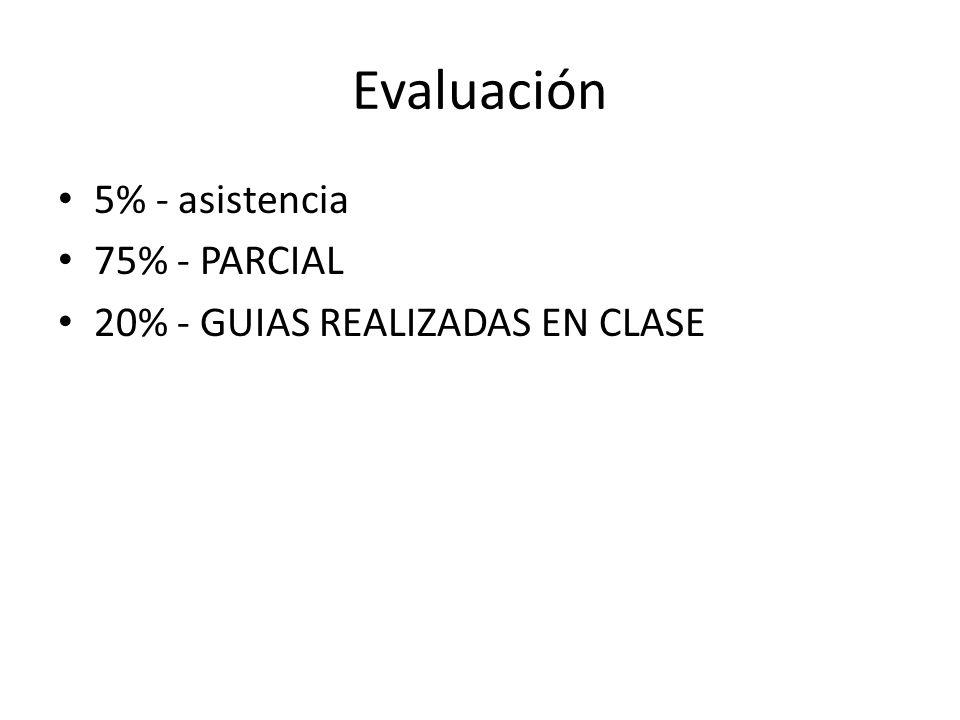 Evaluación 5% - asistencia 75% - PARCIAL 20% - GUIAS REALIZADAS EN CLASE