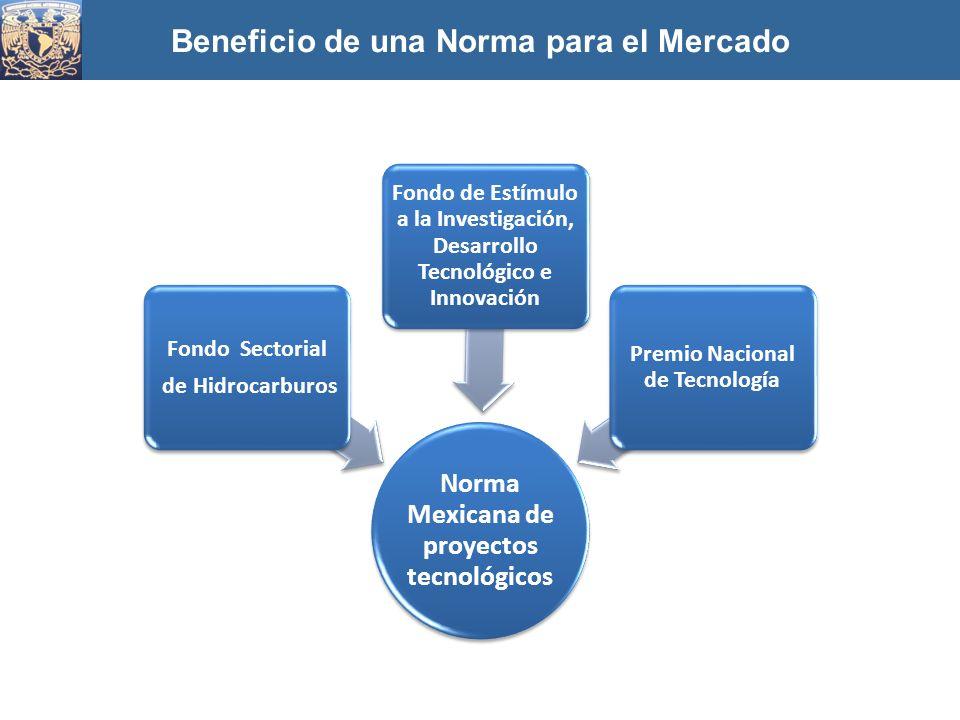 Norma Mexicana de proyectos tecnológicos Fondo Sectorial de Hidrocarburos Fondo de Estímulo a la Investigación, Desarrollo Tecnológico e Innovación Pr