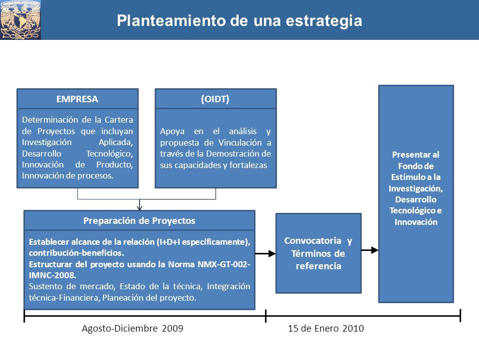 Determinación de la Cartera de Proyectos que incluyan Investigación Aplicada, Desarrollo Tecnológico, Innovación de Producto, Innovación de procesos.