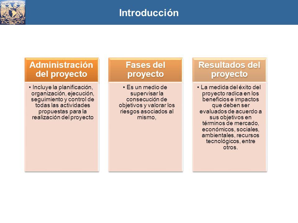 Introducción Administración del proyecto Incluye la planificación, organización, ejecución, seguimiento y control de todas las actividades propuestas