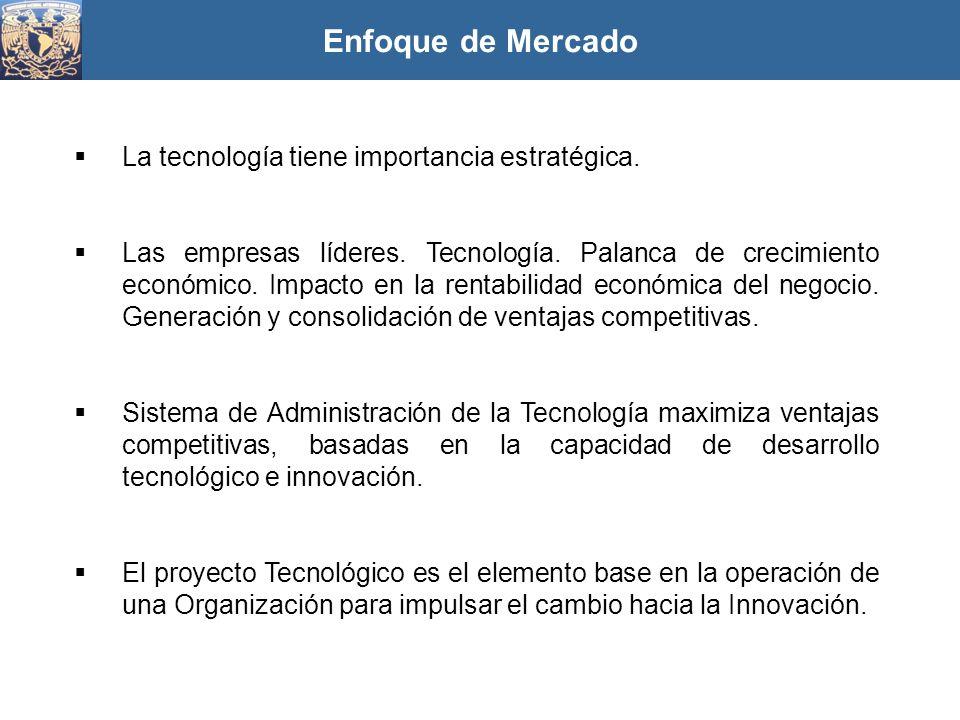 La tecnología tiene importancia estratégica. Las empresas líderes. Tecnología. Palanca de crecimiento económico. Impacto en la rentabilidad económica