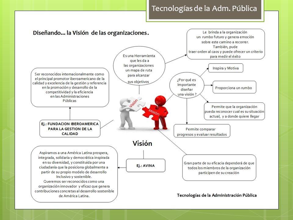 Tecnologías de la Adm. Pública