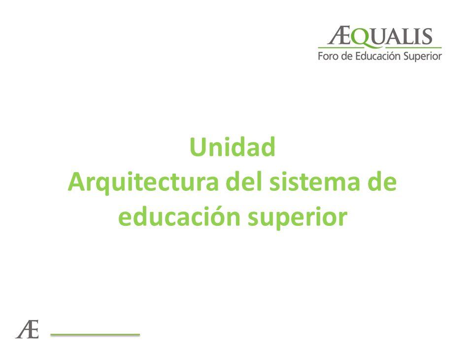 Unidad Arquitectura del sistema de educación superior