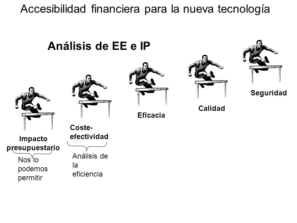Accesibilidad financiera para la nueva tecnología Seguridad Eficacia Calidad Coste- efectividad Impacto presupuestario Análisis de la eficiencia Nos l