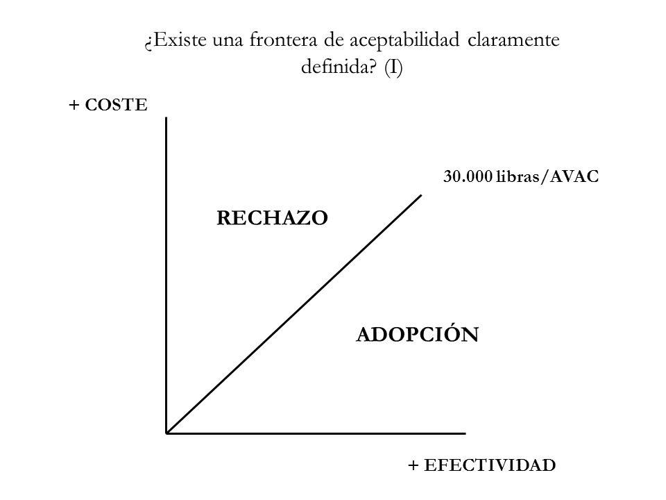 30.000 libras/AVAC + COSTE + EFECTIVIDAD RECHAZO ADOPCIÓN ¿Existe una frontera de aceptabilidad claramente definida? (I)