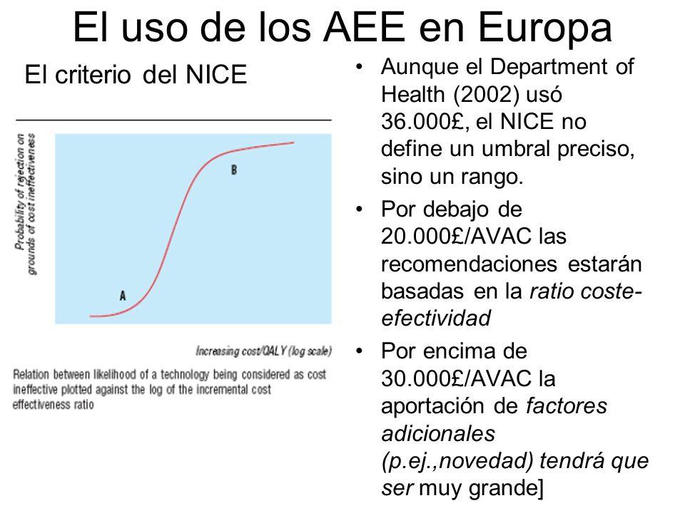 El uso de los AEE en Europa Aunque el Department of Health (2002) usó 36.000£, el NICE no define un umbral preciso, sino un rango. Por debajo de 20.00