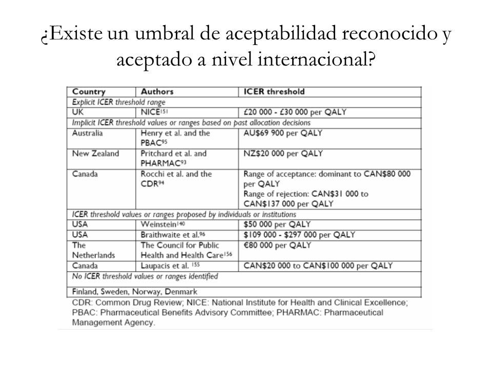 ¿Existe un umbral de aceptabilidad reconocido y aceptado a nivel internacional?