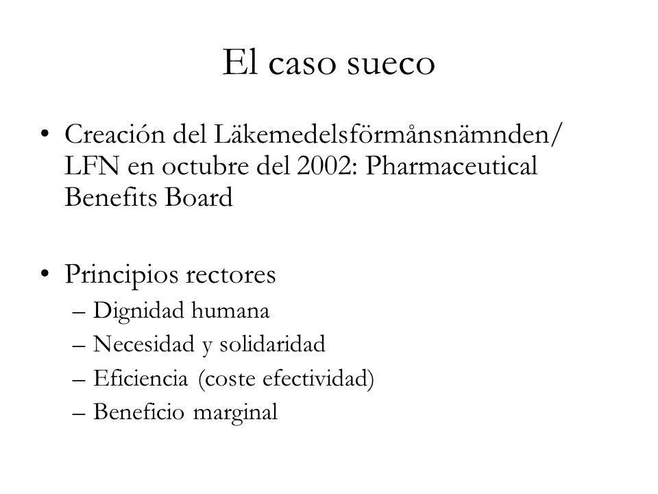 El caso sueco Creación del Läkemedelsförmånsnämnden/ LFN en octubre del 2002: Pharmaceutical Benefits Board Principios rectores –Dignidad humana –Nece