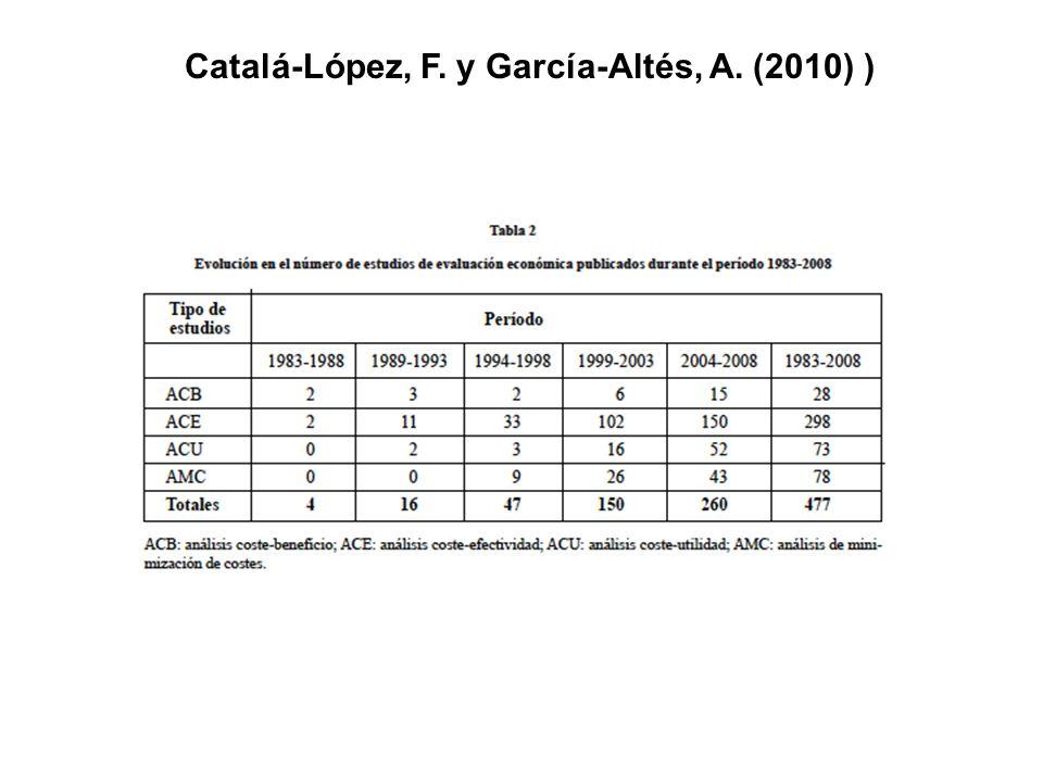 Oliva, J., del Llano, J. y Sacirstan, J.A. (2002) Catalá-López, F. y García-Altés, A. (2010) )