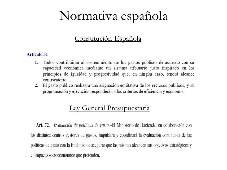 Normativa española Ley General Presupuestaria Constitución Española