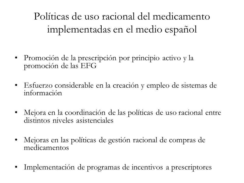 Políticas de uso racional del medicamento implementadas en el medio español Promoción de la prescripción por principio activo y la promoción de las EF