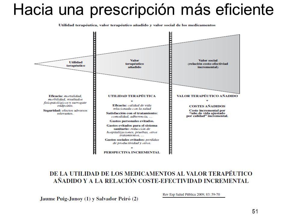 51 Hacia una prescripción más eficiente