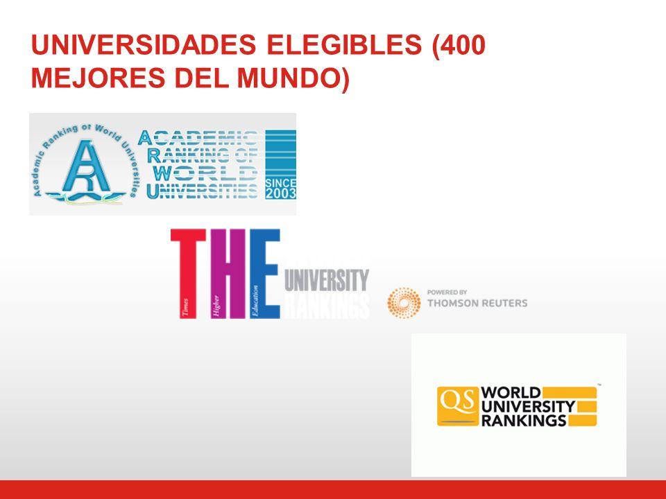 UNIVERSIDADES ELEGIBLES (400 MEJORES DEL MUNDO)