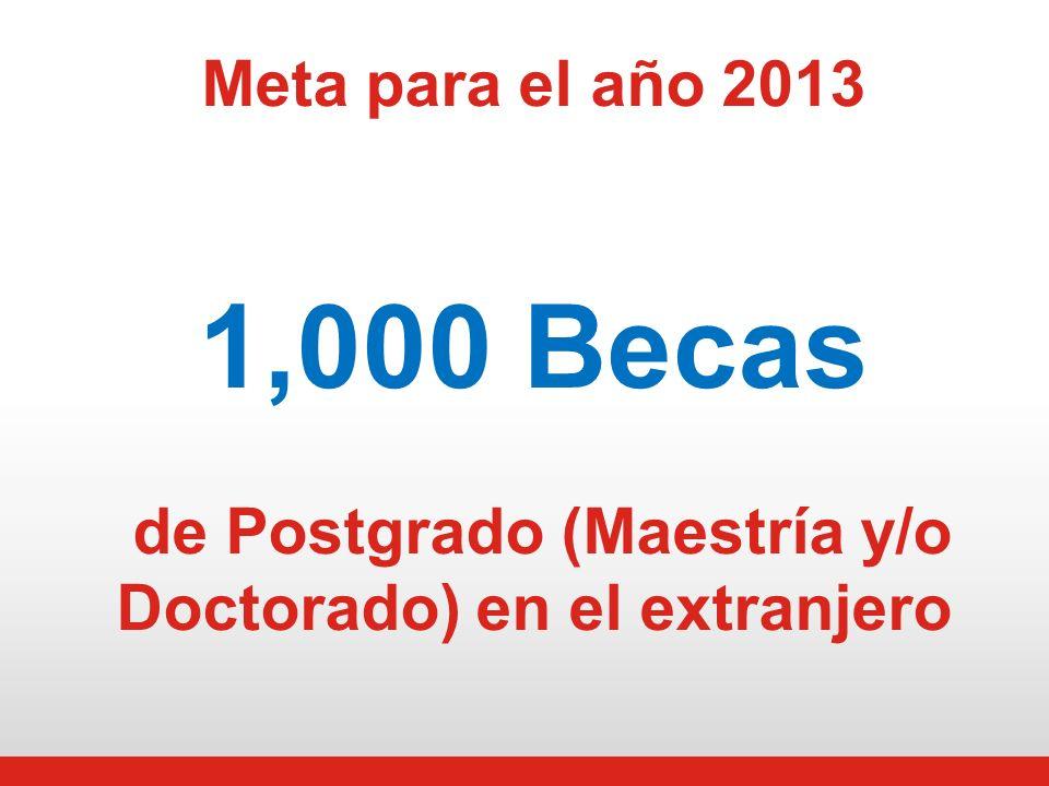 Meta para el año 2013 1,000 Becas de Postgrado (Maestría y/o Doctorado) en el extranjero