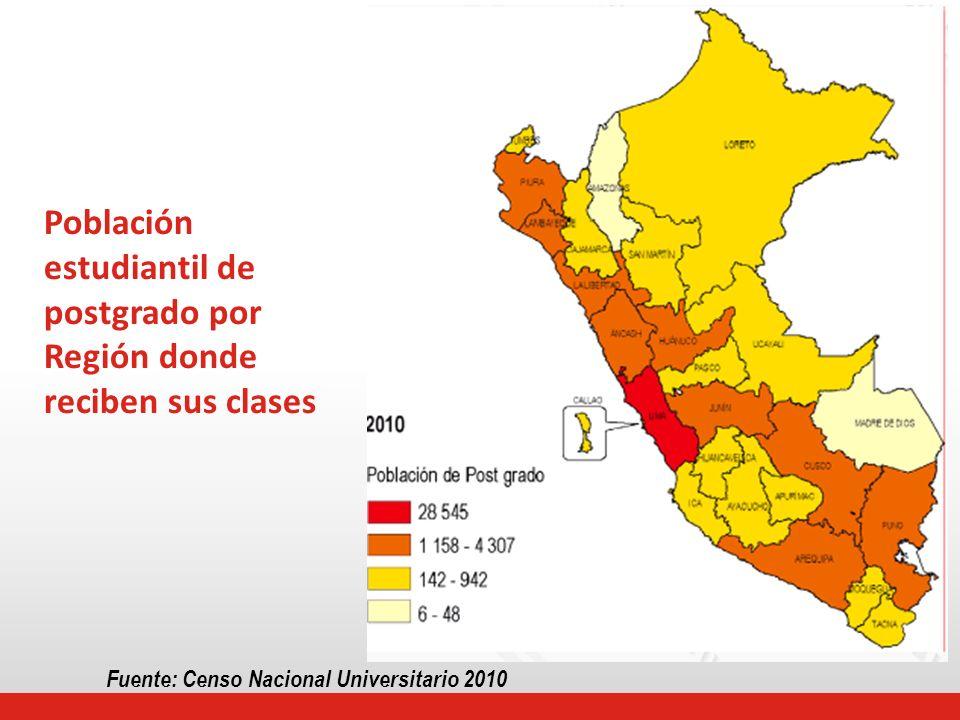 Áreas priorizadas para el desarrollo científico y tecnológico del Perú Desarrollo nacional Sector productivo priorizado Agropecuario y agroindustrial Pesca Minería y metalurgia Forestal Energía Telecomunicaciones Turismo Sector social y ambiental priorizado Salud Educación Ambiente Vivienda y saneamiento Fuente: Plan Nacional de Ciencia y Tecnología al 2021, CONCYTEC-2005.