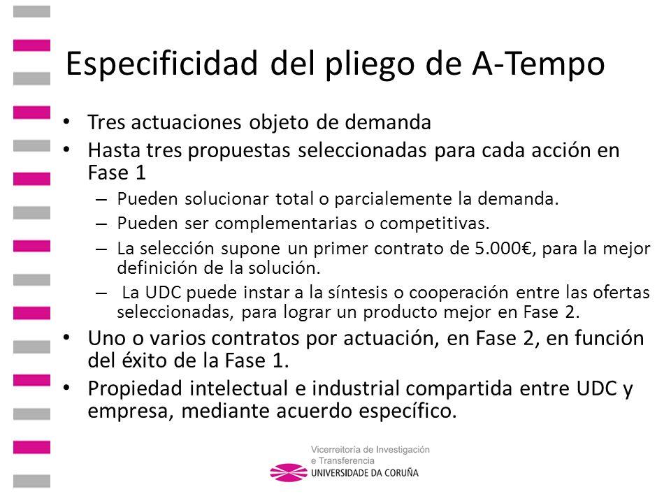 Especificidad del pliego de A-Tempo Tres actuaciones objeto de demanda Hasta tres propuestas seleccionadas para cada acción en Fase 1 – Pueden solucio