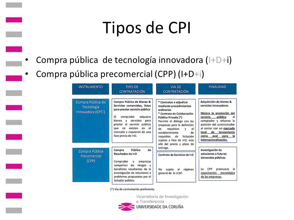 Excepcionalidad de la CPP: contrato de servicios de I+D LCSP (2011) Artículo 4.