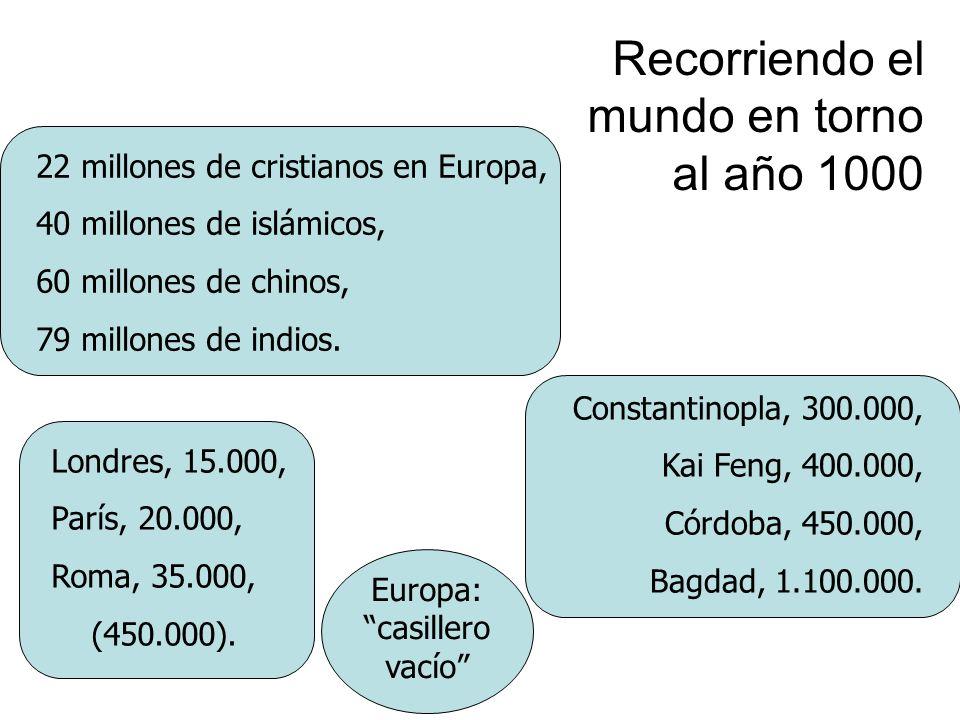 Recorriendo el mundo en torno al año 1000 22 millones de cristianos en Europa, 40 millones de islámicos, 60 millones de chinos, 79 millones de indios.