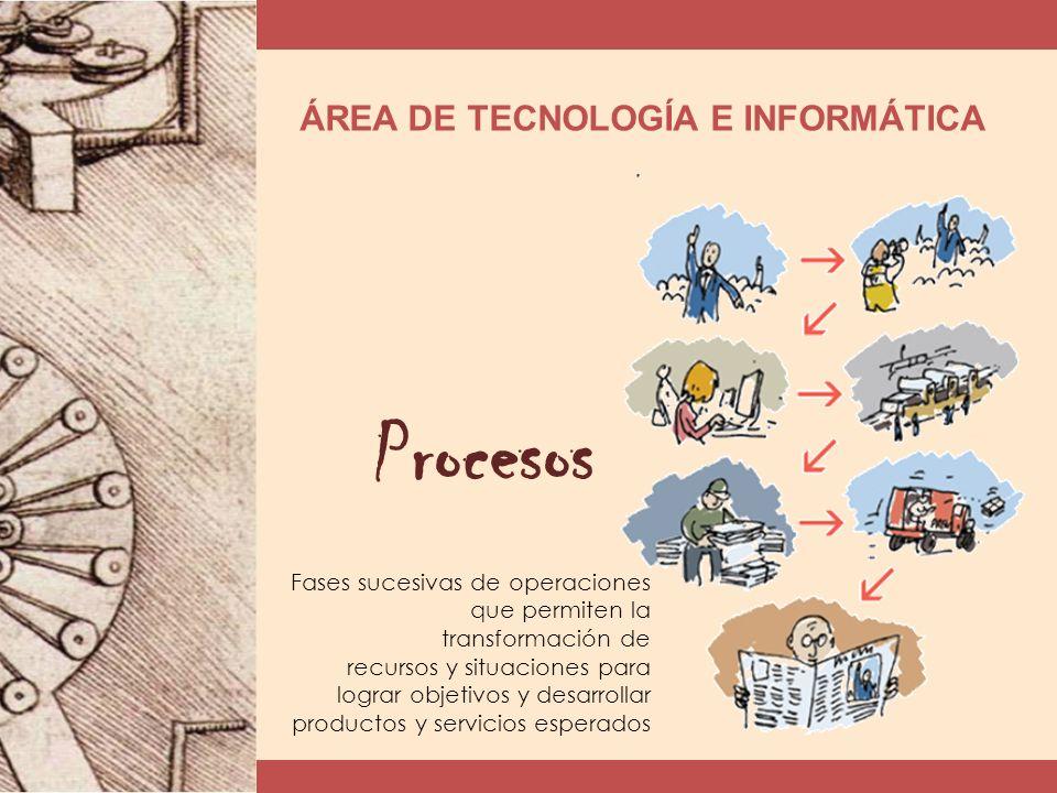 ÁREA DE TECNOLOGÍA E INFORMÁTICA Procesos Fases sucesivas de operaciones que permiten la transformación de recursos y situaciones para lograr objetivos y desarrollar productos y servicios esperados