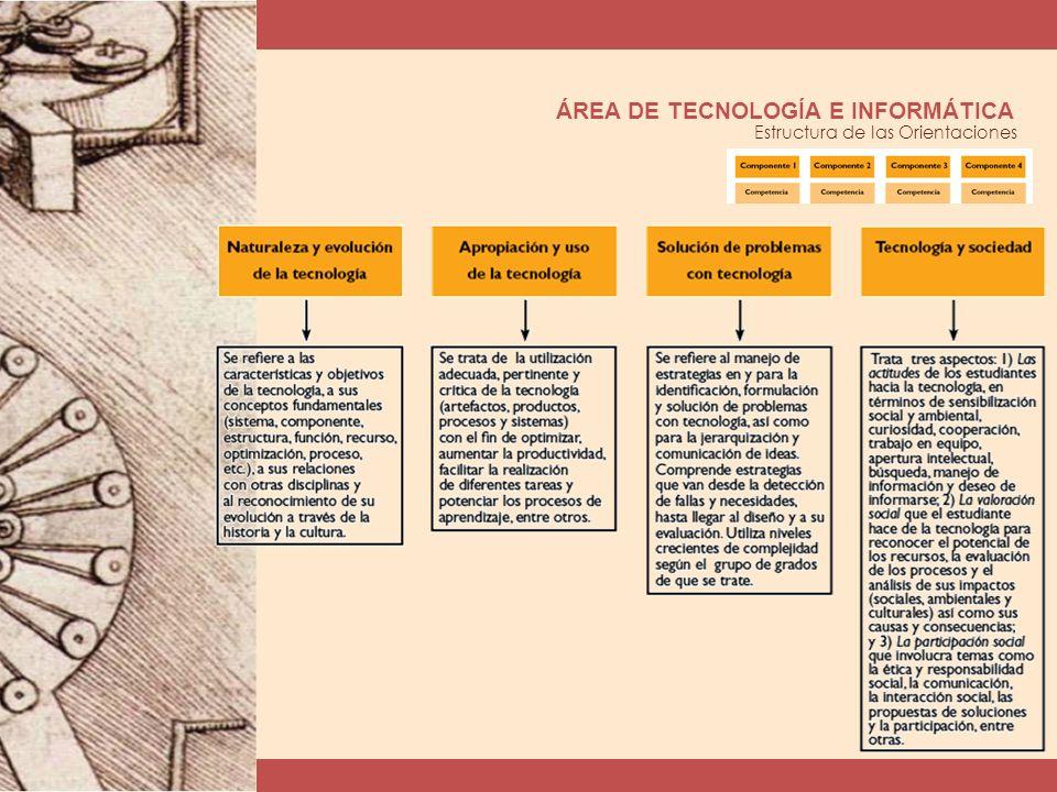 ÁREA DE TECNOLOGÍA E INFORMÁTICA Estructura de las Orientaciones