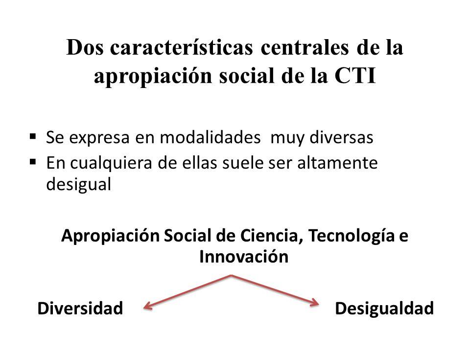 Dos características centrales de la apropiación social de la CTI Se expresa en modalidades muy diversas En cualquiera de ellas suele ser altamente des