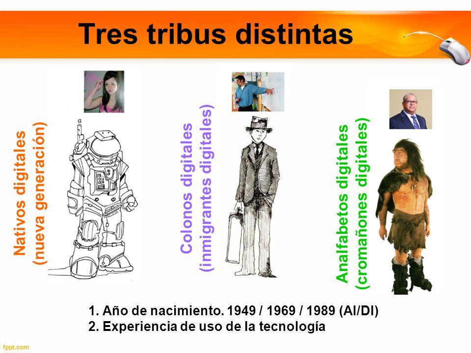 1. Año de nacimiento. 1949 / 1969 / 1989 (AI/DI) 2. Experiencia de uso de la tecnología Nativos digitales (nueva generación) Colonos digitales (inmigr