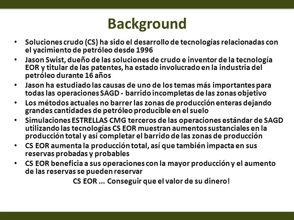 Background Soluciones crudo (CS) ha sido el desarrollo de tecnologías relacionadas con el yacimiento de petróleo desde 1996 Jason Swist, dueño de las
