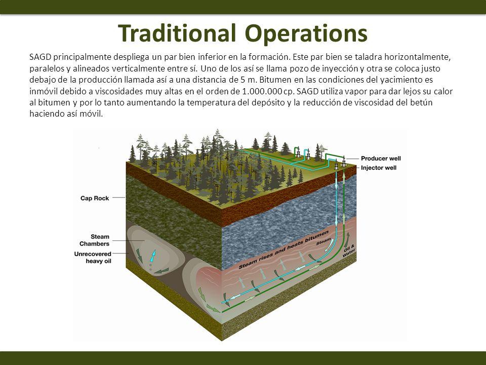 Traditional Operations SAGD principalmente despliega un par bien inferior en la formación. Este par bien se taladra horizontalmente, paralelos y aline
