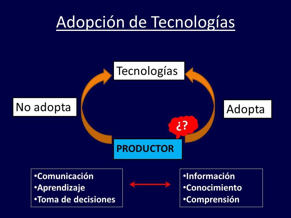 Adopción de Tecnologías PRODUCTOR Tecnologías Adopta No adopta Información Conocimiento Comprensión Comunicación Aprendizaje Toma de decisiones ¿?