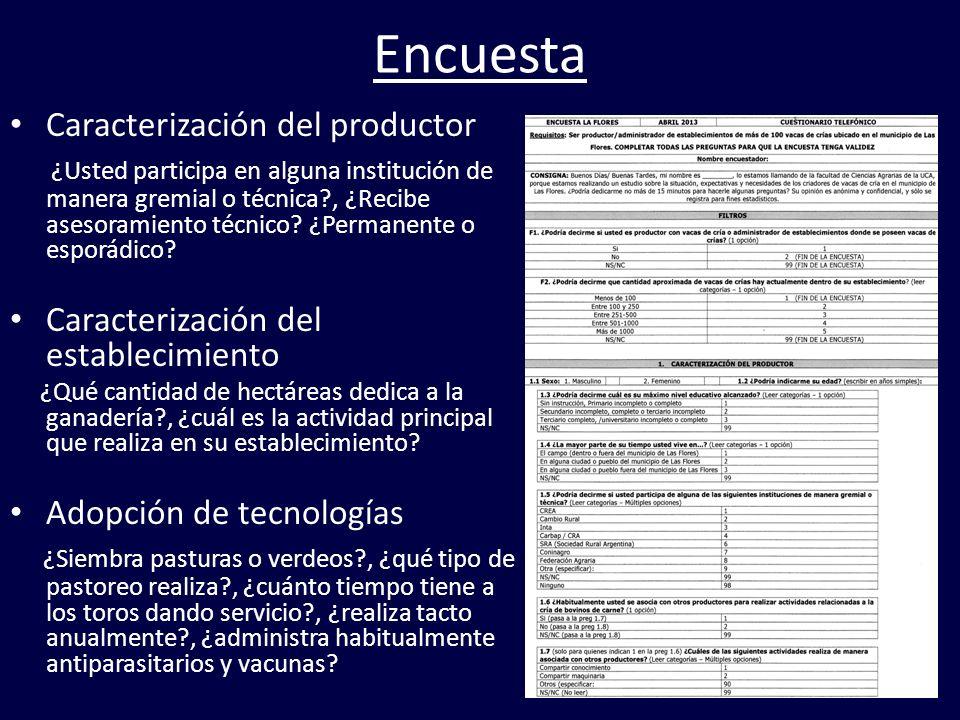Encuesta Caracterización del productor ¿Usted participa en alguna institución de manera gremial o técnica?, ¿Recibe asesoramiento técnico? ¿Permanente