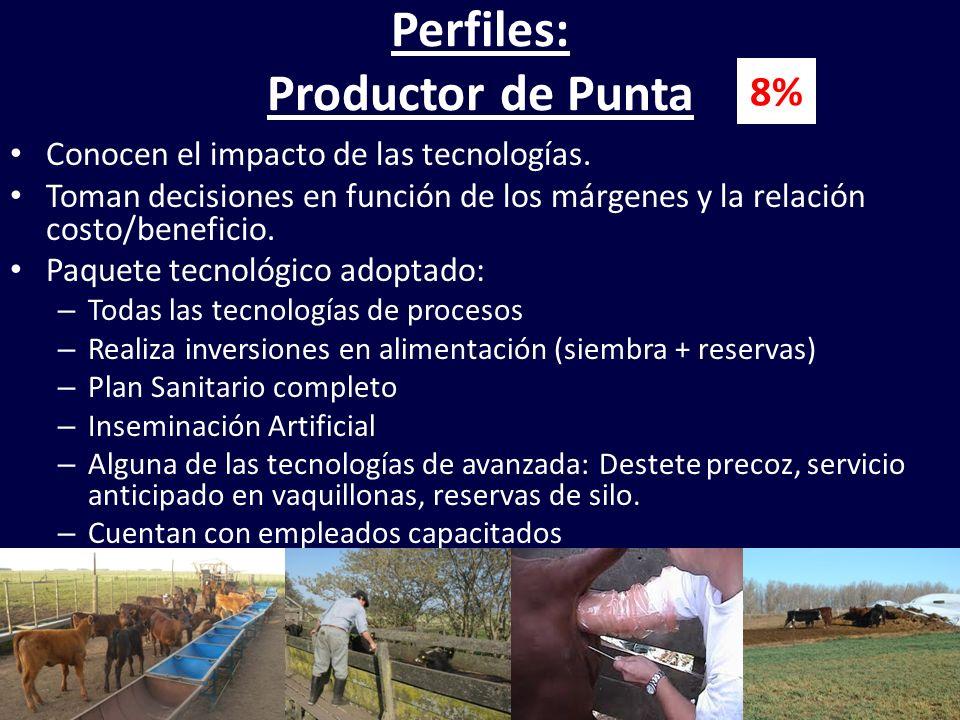 Perfiles: Productor de Punta Conocen el impacto de las tecnologías. Toman decisiones en función de los márgenes y la relación costo/beneficio. Paquete