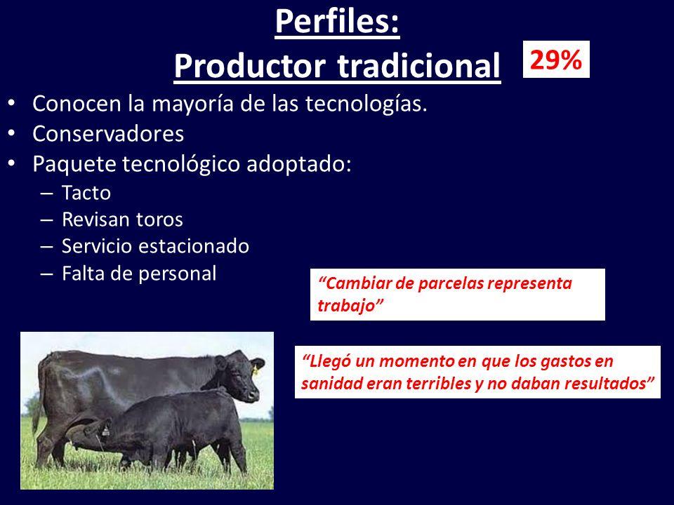 Perfiles: Productor tradicional Conocen la mayoría de las tecnologías. Conservadores Paquete tecnológico adoptado: – Tacto – Revisan toros – Servicio