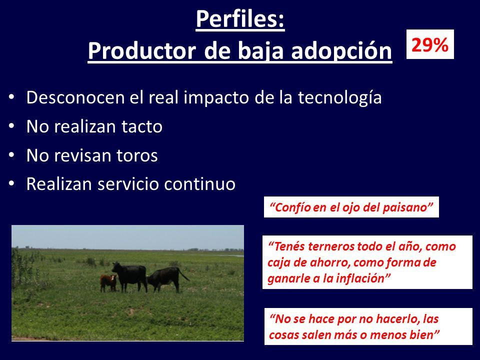Perfiles: Productor de baja adopción Desconocen el real impacto de la tecnología No realizan tacto No revisan toros Realizan servicio continuo Tenés t
